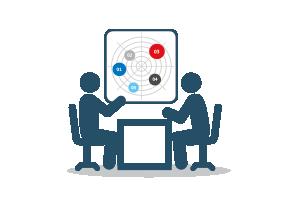 Obiettivi di marketing e comunicazione - agenzia marketing e comunicazione web marketing e web design Conegliano Treviso