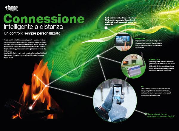 Agenzia marketing e comunicazione web marketing e web design - comunicazione caminetti e caldaie