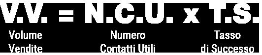 Agenzia di comunicazione e marketing web marketing e web design - Conegliano Treviso - formula