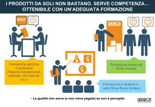 Presentazioni multimediali - Agenzia di marketing e comunicazione web marketing e web design Conegliano Treviso - img04