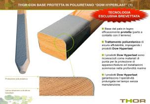 Presentazioni multimediali - Agenzia di marketing e comunicazione web marketing e web design Conegliano Treviso - img05
