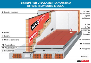 Presentazioni multimediali - Agenzia di marketing e comunicazione web marketing e web design Conegliano Treviso - img06