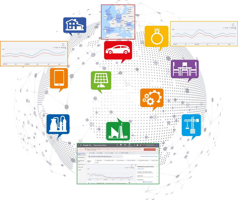 Ricerche di mercato - Agenzia marketing e comunicazione web marketing e web design Conegliano Treviso