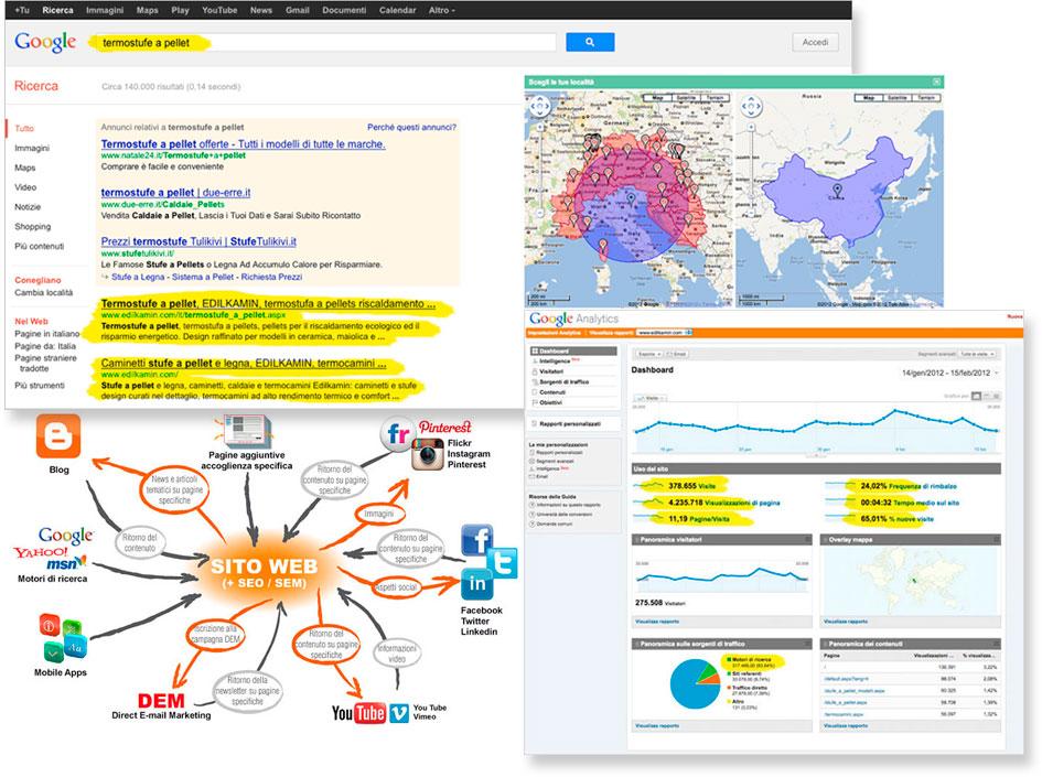 Servizi di web marketing - Agenzia di marketing e comunicazione web marketing e web design Conegliano Treviso