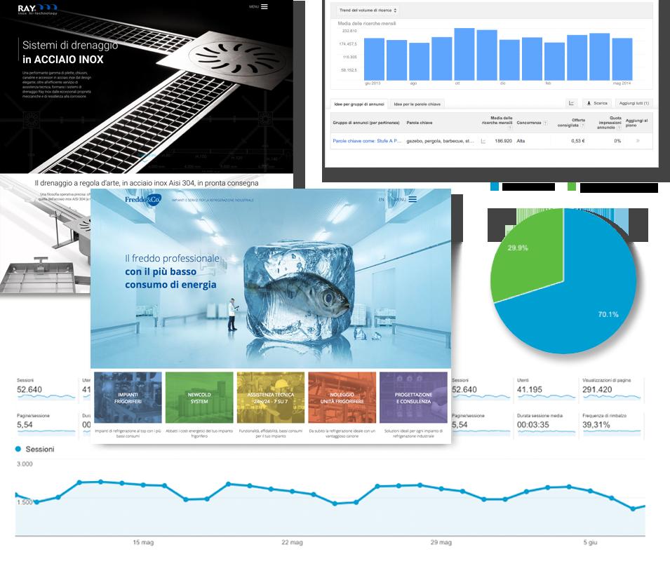 Servizi di web design - Agenzia di marketing e comunicazione web marketing e web design Conegliano Treviso